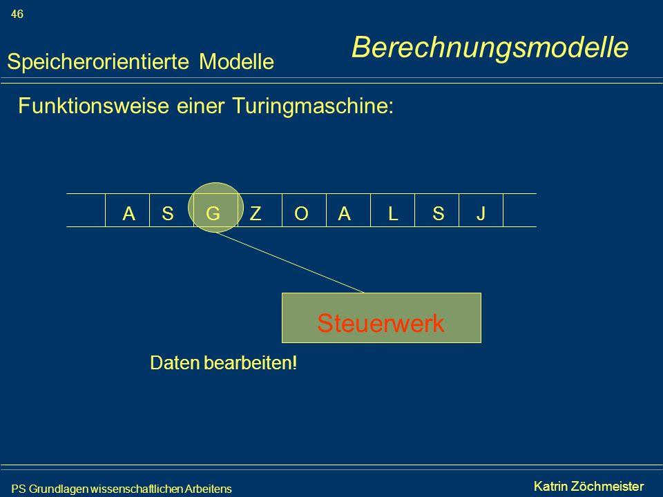 PS Grundlagen wissenschaftlichen Arbeitens 46 Iris Meyer Funktionsweise einer Turingmaschine: Speicherorientierte Modelle AAGSSZOLJ Steuerwerk Daten b