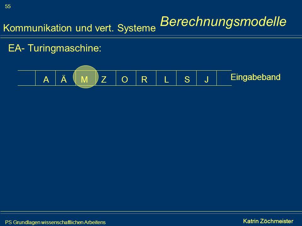 PS Grundlagen wissenschaftlichen Arbeitens 55 Iris Meyer EA- Turingmaschine: Kommunikation und vert. Systeme ARMÄSZOLJ Eingabeband Berechnungsmodelle