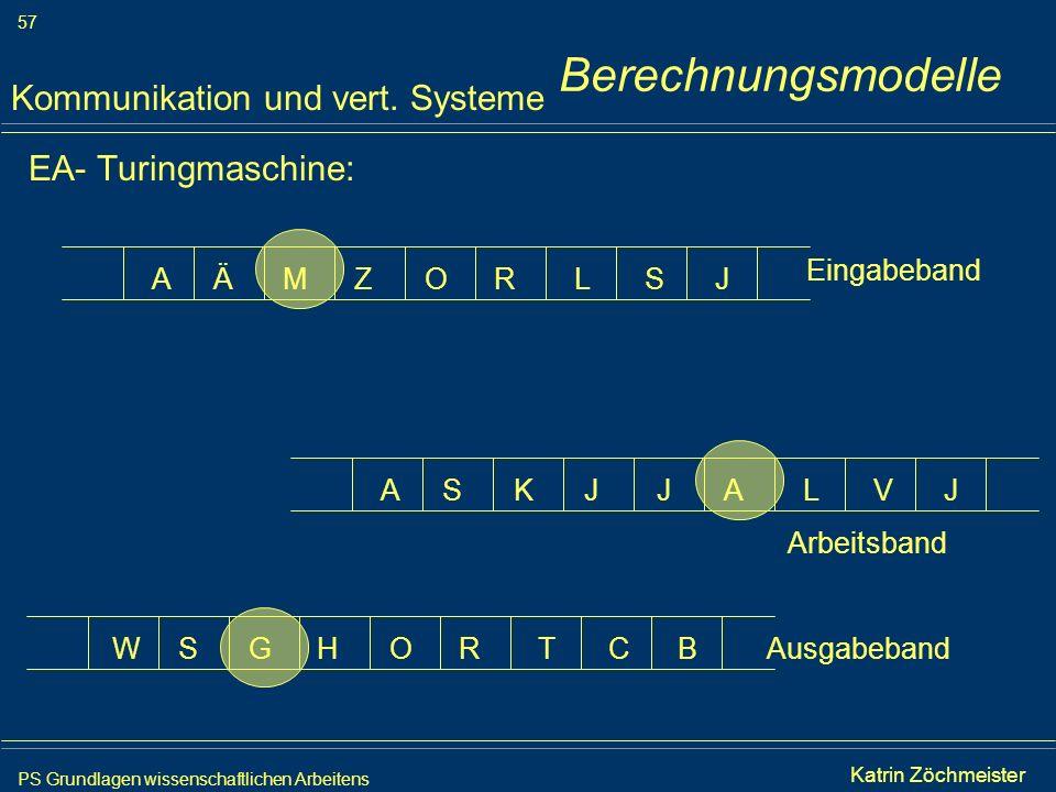 PS Grundlagen wissenschaftlichen Arbeitens 57 Iris Meyer EA- Turingmaschine: Kommunikation und vert. Systeme WRGSCHOTB AAKSVJJLJ ARMÄSZOLJ Ausgabeband
