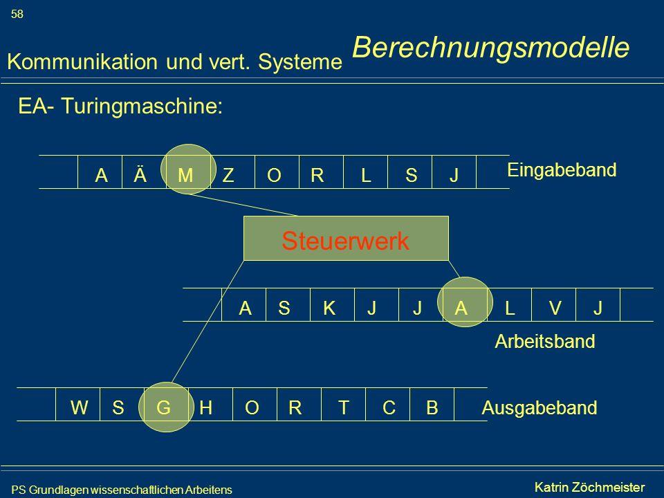 PS Grundlagen wissenschaftlichen Arbeitens 58 Iris Meyer EA- Turingmaschine: Kommunikation und vert. Systeme WRGSCHOTB AAKSVJJLJ ARMÄSZOLJ Ausgabeband