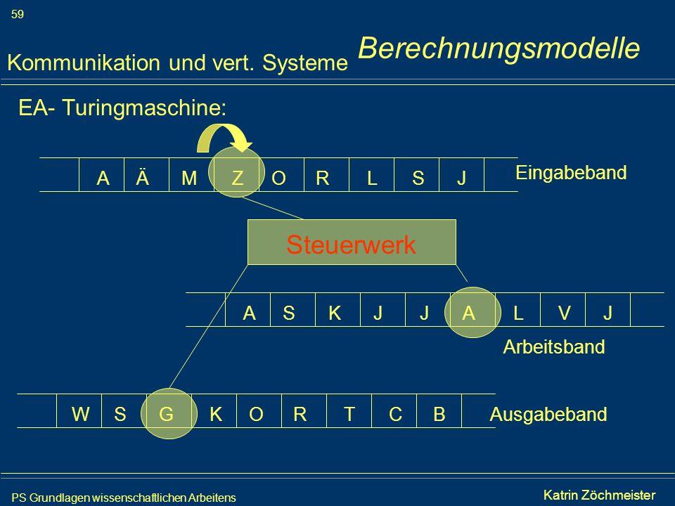 PS Grundlagen wissenschaftlichen Arbeitens 59 Iris Meyer EA- Turingmaschine: Kommunikation und vert. Systeme WRGSCKOTB AAKSVJJLJ ARMÄSZOLJ Ausgabeband