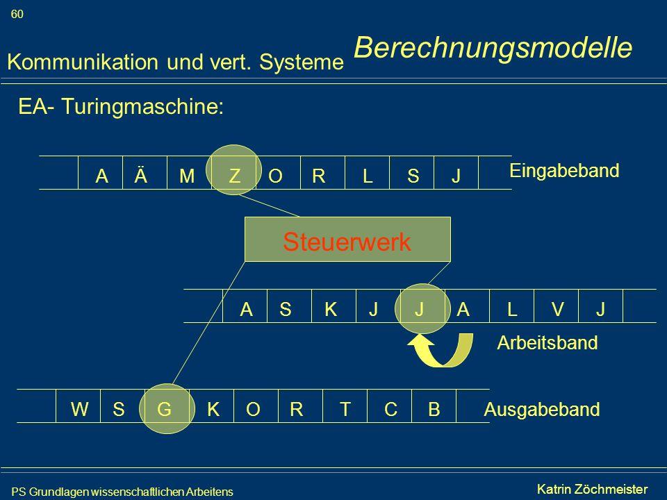 PS Grundlagen wissenschaftlichen Arbeitens 60 Iris Meyer EA- Turingmaschine: Kommunikation und vert. Systeme WRGSCKOTB AAKSVJJLJ ARMÄSZOLJ Ausgabeband