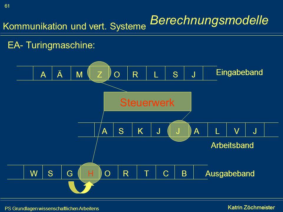 PS Grundlagen wissenschaftlichen Arbeitens 61 Iris Meyer EA- Turingmaschine: Kommunikation und vert. Systeme WRGSCHOTB AAKSVJJLJ ARMÄSZOLJ Ausgabeband
