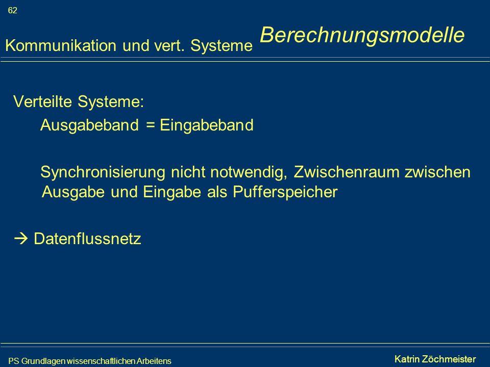 PS Grundlagen wissenschaftlichen Arbeitens 62 Iris Meyer Verteilte Systeme: Ausgabeband = Eingabeband Synchronisierung nicht notwendig, Zwischenraum z
