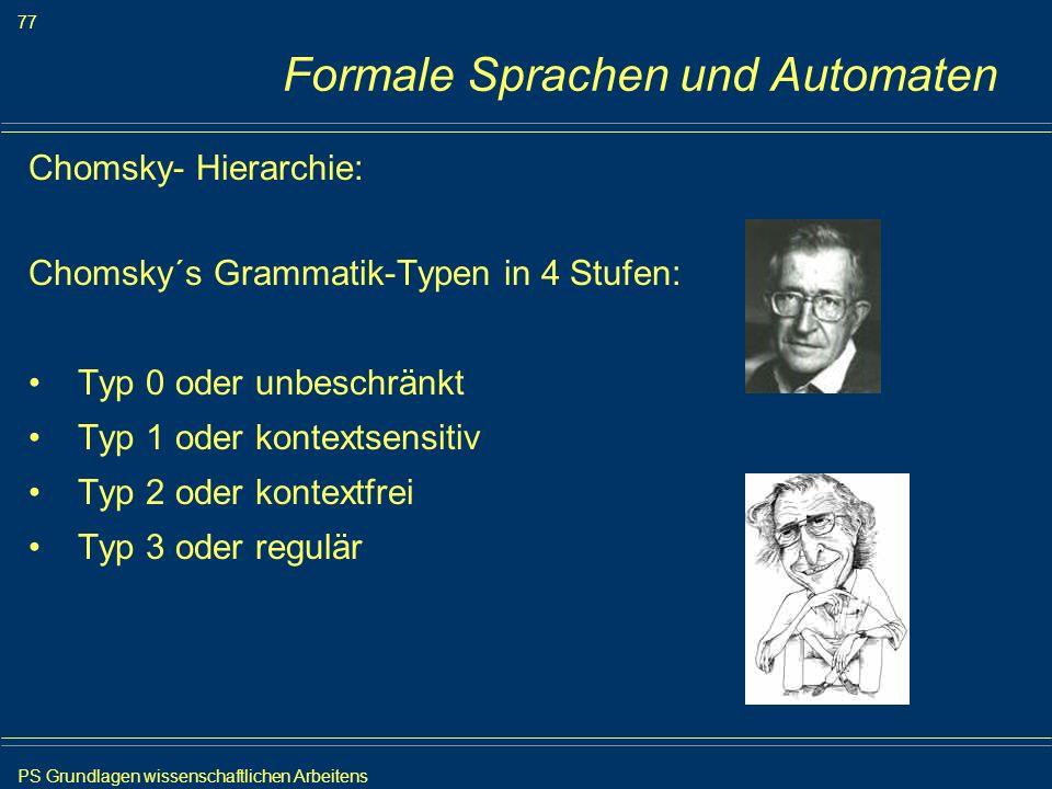PS Grundlagen wissenschaftlichen Arbeitens 77 Iris Meyer Formale Sprachen und Automaten Chomsky- Hierarchie: Chomsky´s Grammatik-Typen in 4 Stufen: Ty