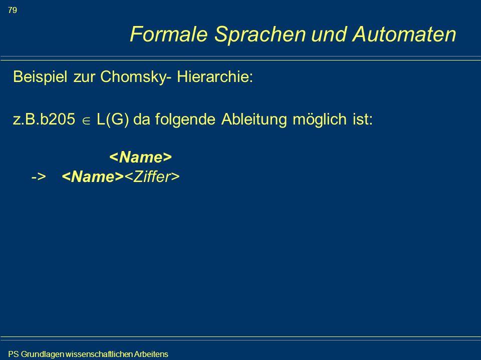 PS Grundlagen wissenschaftlichen Arbeitens 79 Iris Meyer Formale Sprachen und Automaten Beispiel zur Chomsky- Hierarchie: z.B.b205 L(G) da folgende Ab