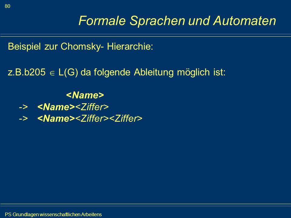 PS Grundlagen wissenschaftlichen Arbeitens 80 Iris Meyer Formale Sprachen und Automaten Beispiel zur Chomsky- Hierarchie: z.B.b205 L(G) da folgende Ab