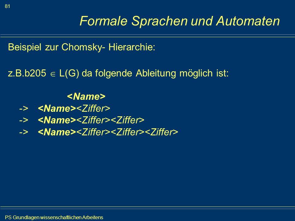 PS Grundlagen wissenschaftlichen Arbeitens 81 Iris Meyer Formale Sprachen und Automaten Beispiel zur Chomsky- Hierarchie: z.B.b205 L(G) da folgende Ab