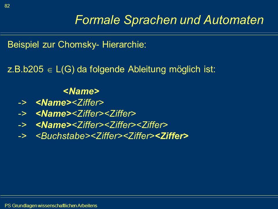 PS Grundlagen wissenschaftlichen Arbeitens 82 Iris Meyer Formale Sprachen und Automaten Beispiel zur Chomsky- Hierarchie: z.B.b205 L(G) da folgende Ab
