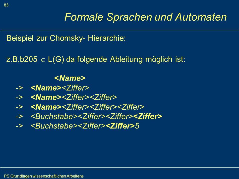 PS Grundlagen wissenschaftlichen Arbeitens 83 Iris Meyer Formale Sprachen und Automaten Beispiel zur Chomsky- Hierarchie: z.B.b205 L(G) da folgende Ab