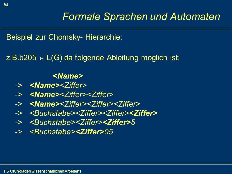 PS Grundlagen wissenschaftlichen Arbeitens 84 Iris Meyer Formale Sprachen und Automaten Beispiel zur Chomsky- Hierarchie: z.B.b205 L(G) da folgende Ab