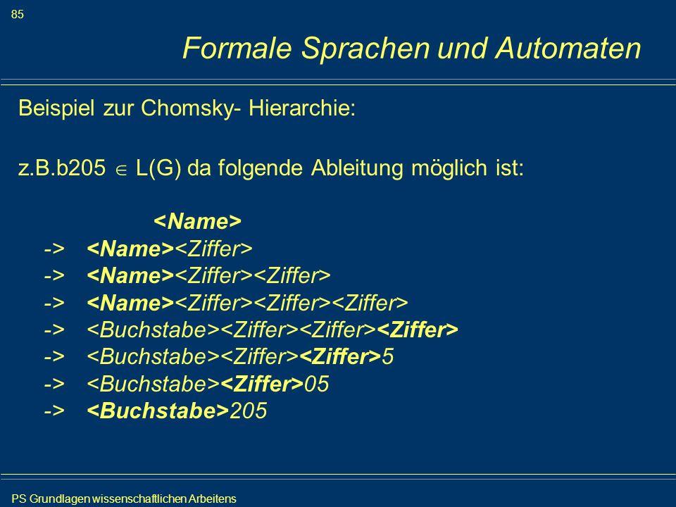 PS Grundlagen wissenschaftlichen Arbeitens 85 Iris Meyer Formale Sprachen und Automaten Beispiel zur Chomsky- Hierarchie: z.B.b205 L(G) da folgende Ab