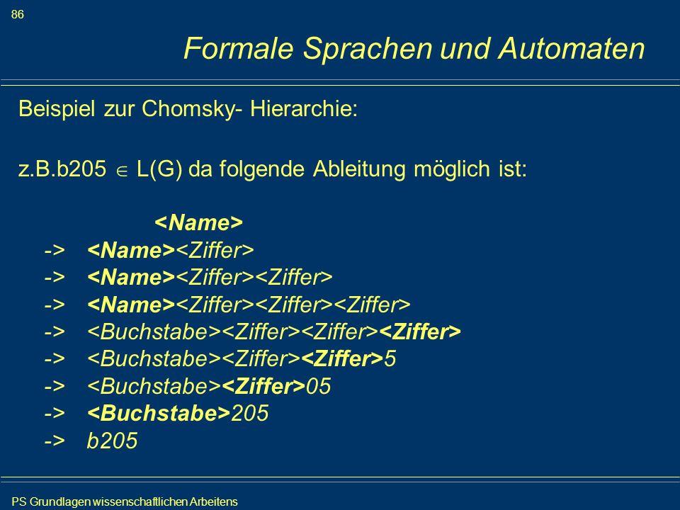 PS Grundlagen wissenschaftlichen Arbeitens 86 Iris Meyer Formale Sprachen und Automaten Beispiel zur Chomsky- Hierarchie: z.B.b205 L(G) da folgende Ab