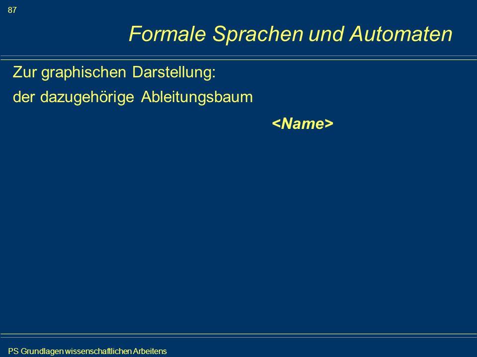 PS Grundlagen wissenschaftlichen Arbeitens 87 Iris Meyer Formale Sprachen und Automaten Zur graphischen Darstellung: der dazugehörige Ableitungsbaum