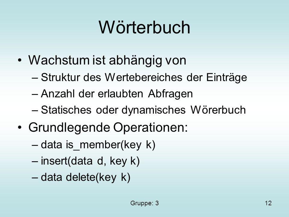 Gruppe: 312 Wörterbuch Wachstum ist abhängig von –Struktur des Wertebereiches der Einträge –Anzahl der erlaubten Abfragen –Statisches oder dynamisches Wörerbuch Grundlegende Operationen: –data is_member(key k) –insert(data d, key k) –data delete(key k)
