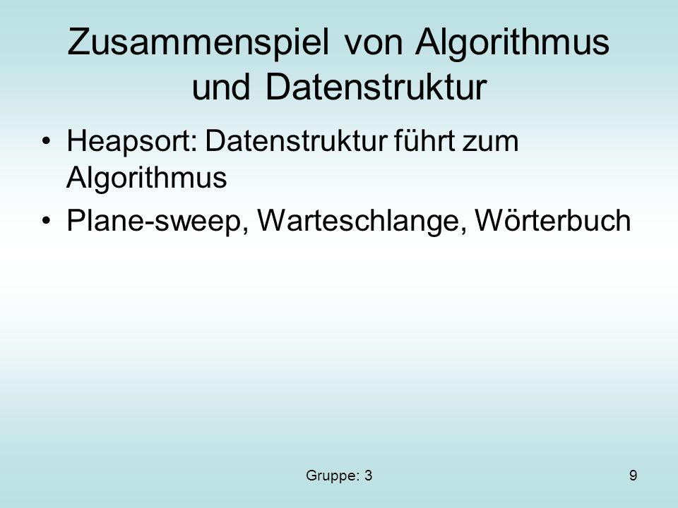 Gruppe: 39 Zusammenspiel von Algorithmus und Datenstruktur Heapsort: Datenstruktur führt zum Algorithmus Plane-sweep, Warteschlange, Wörterbuch