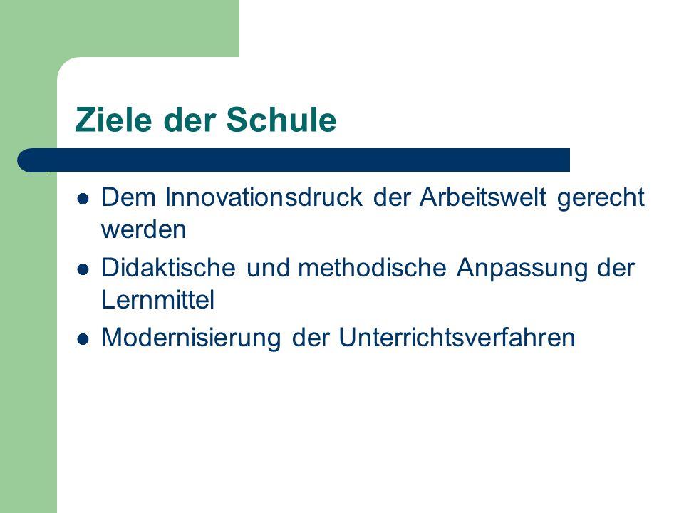 Ziele der Schule Dem Innovationsdruck der Arbeitswelt gerecht werden Didaktische und methodische Anpassung der Lernmittel Modernisierung der Unterrichtsverfahren
