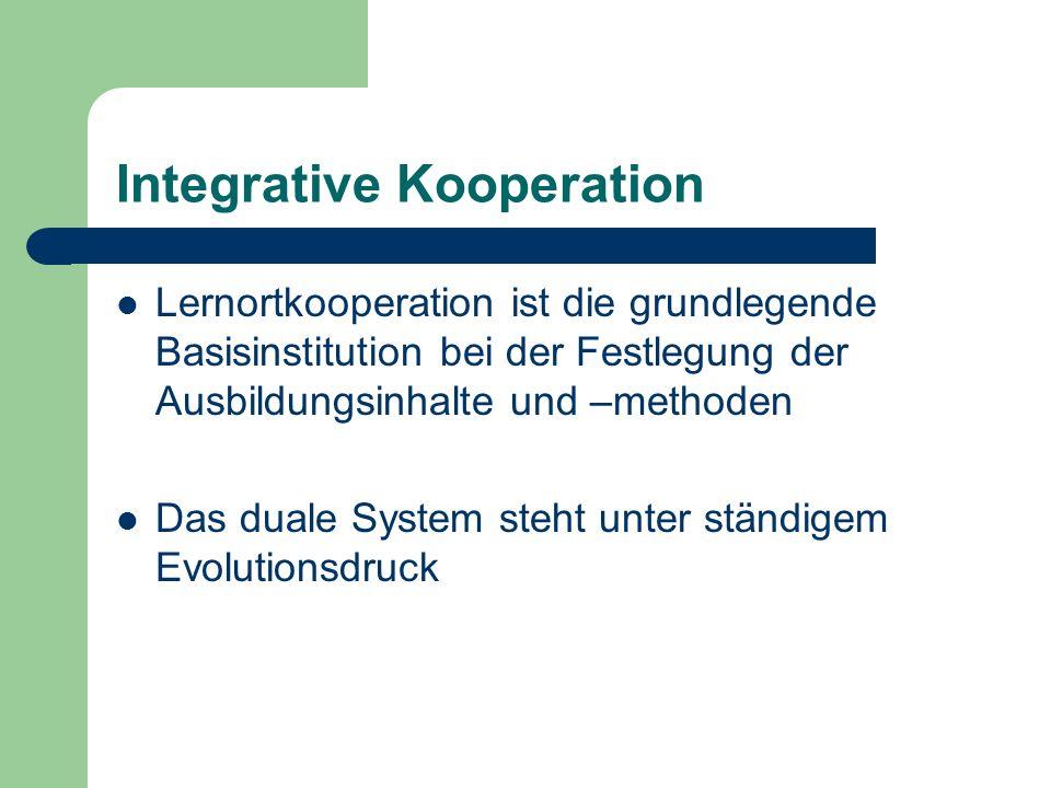 Integrative Kooperation Lernortkooperation ist die grundlegende Basisinstitution bei der Festlegung der Ausbildungsinhalte und –methoden Das duale System steht unter ständigem Evolutionsdruck