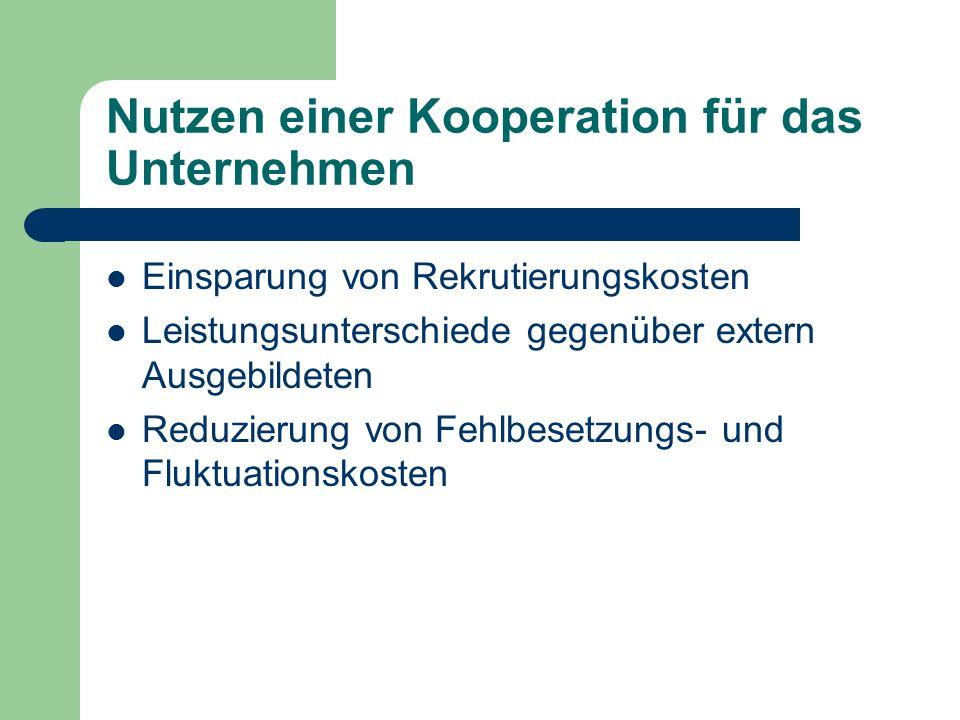 Nutzen einer Kooperation für das Unternehmen Einsparung von Rekrutierungskosten Leistungsunterschiede gegenüber extern Ausgebildeten Reduzierung von Fehlbesetzungs- und Fluktuationskosten