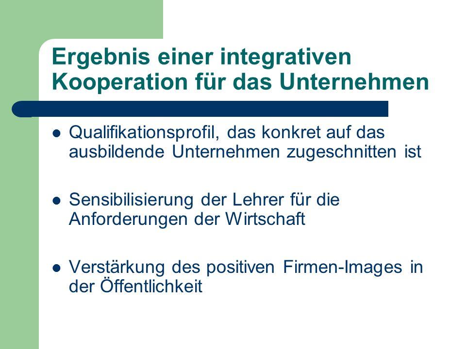 Ergebnis einer integrativen Kooperation für das Unternehmen Qualifikationsprofil, das konkret auf das ausbildende Unternehmen zugeschnitten ist Sensib