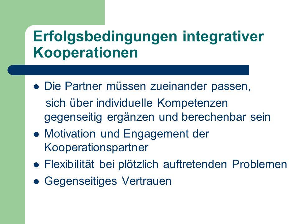 Erfolgsbedingungen integrativer Kooperationen Die Partner müssen zueinander passen, sich über individuelle Kompetenzen gegenseitig ergänzen und berechenbar sein Motivation und Engagement der Kooperationspartner Flexibilität bei plötzlich auftretenden Problemen Gegenseitiges Vertrauen