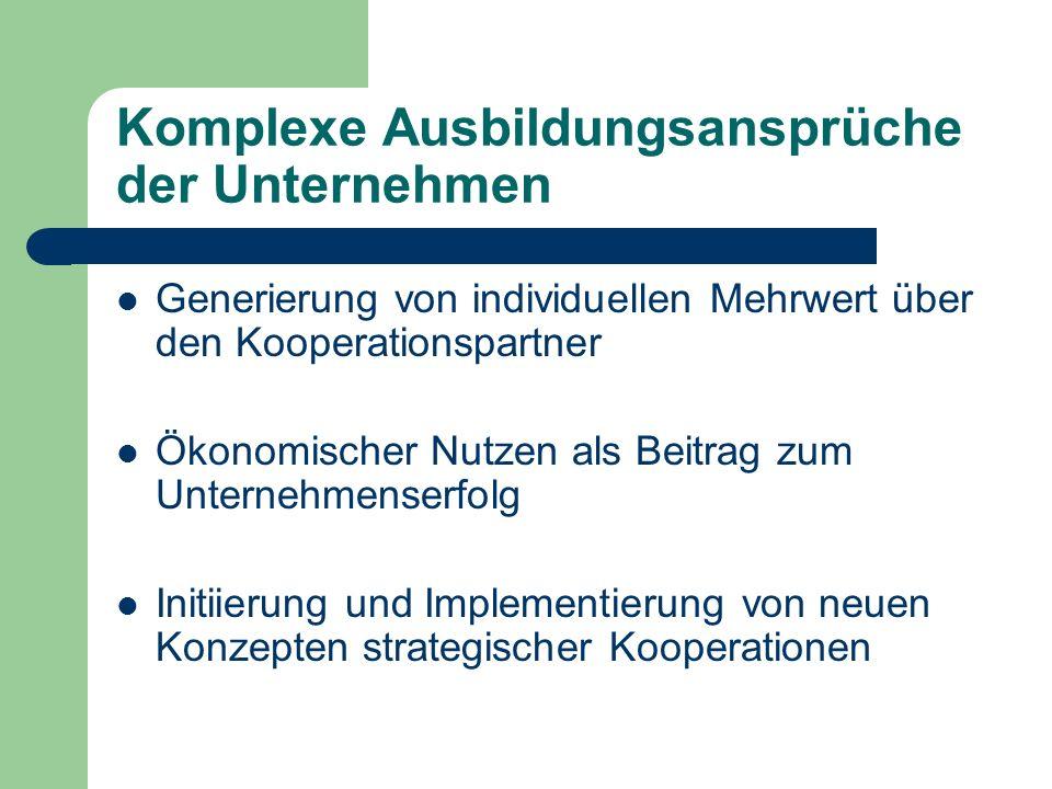 Komplexe Ausbildungsansprüche der Unternehmen Generierung von individuellen Mehrwert über den Kooperationspartner Ökonomischer Nutzen als Beitrag zum Unternehmenserfolg Initiierung und Implementierung von neuen Konzepten strategischer Kooperationen