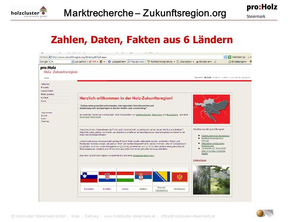 © Holzcluster Steiermark GmbH. Graz. Zeltweg. www.holzcluster-steiermark.at. office@holzcluster-steiermark.at Marktrecherche – Zukunftsregion.org Zahl