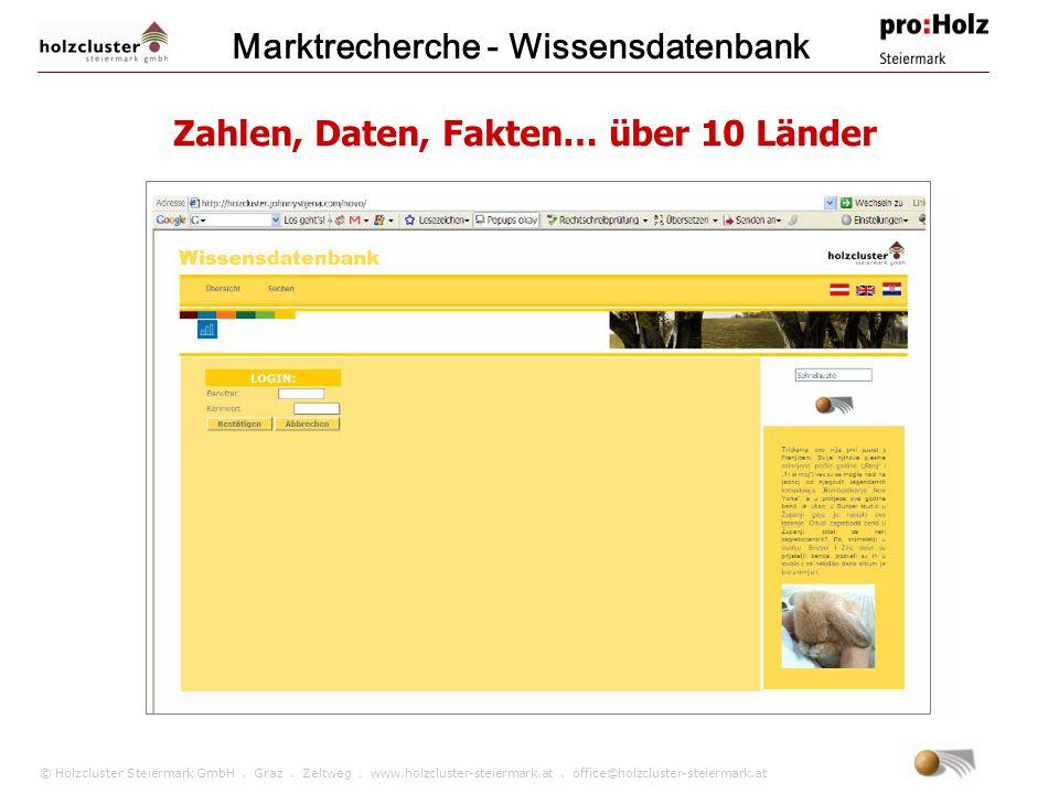 © Holzcluster Steiermark GmbH. Graz. Zeltweg. www.holzcluster-steiermark.at. office@holzcluster-steiermark.at Marktrecherche - Wissensdatenbank Zahlen