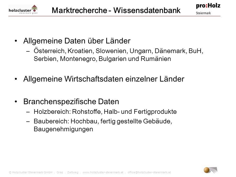 © Holzcluster Steiermark GmbH. Graz. Zeltweg. www.holzcluster-steiermark.at. office@holzcluster-steiermark.at Allgemeine Daten über Länder –Österreich