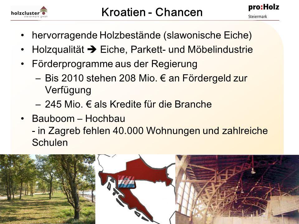 © Holzcluster Steiermark GmbH. Graz. Zeltweg. www.holzcluster-steiermark.at. office@holzcluster-steiermark.at Kroatien - Chancen hervorragende Holzbes
