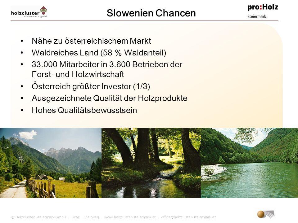 © Holzcluster Steiermark GmbH. Graz. Zeltweg. www.holzcluster-steiermark.at. office@holzcluster-steiermark.at Slowenien Chancen Nähe zu österreichisch