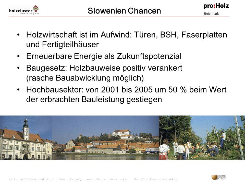 © Holzcluster Steiermark GmbH. Graz. Zeltweg. www.holzcluster-steiermark.at. office@holzcluster-steiermark.at Slowenien Chancen Holzwirtschaft ist im