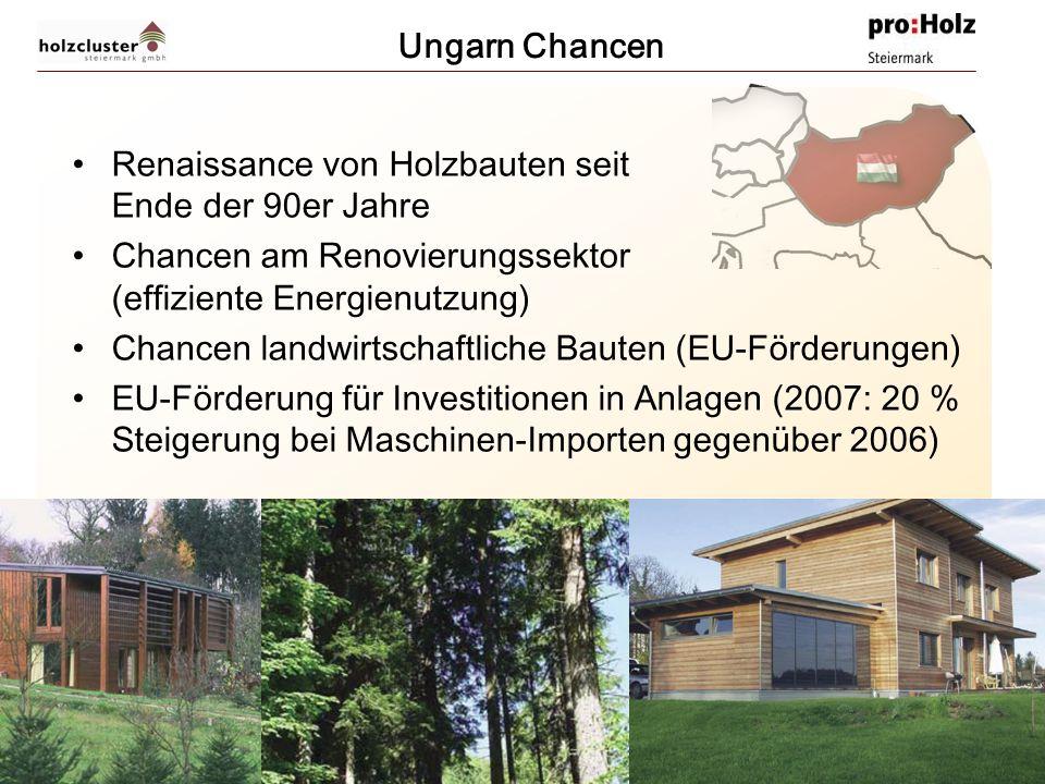 © Holzcluster Steiermark GmbH. Graz. Zeltweg. www.holzcluster-steiermark.at. office@holzcluster-steiermark.at Ungarn Chancen Renaissance von Holzbaute