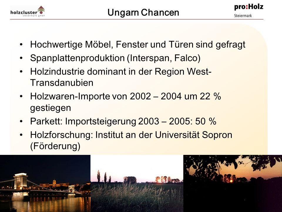 © Holzcluster Steiermark GmbH. Graz. Zeltweg. www.holzcluster-steiermark.at. office@holzcluster-steiermark.at Ungarn Chancen Hochwertige Möbel, Fenste