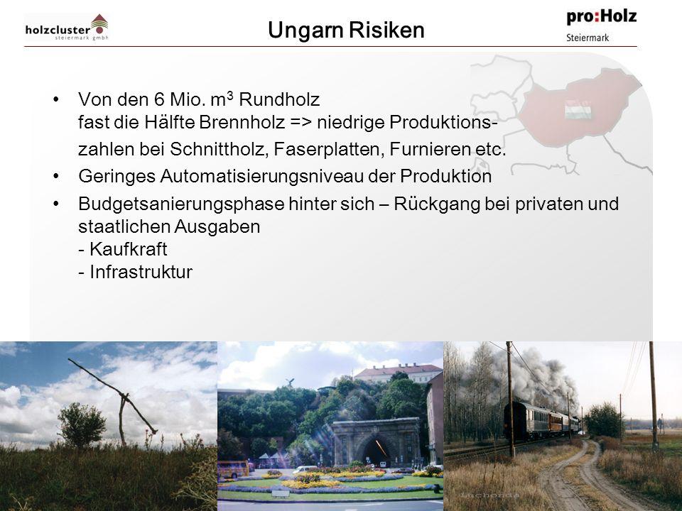 © Holzcluster Steiermark GmbH. Graz. Zeltweg. www.holzcluster-steiermark.at. office@holzcluster-steiermark.at Ungarn Risiken Von den 6 Mio. m 3 Rundho
