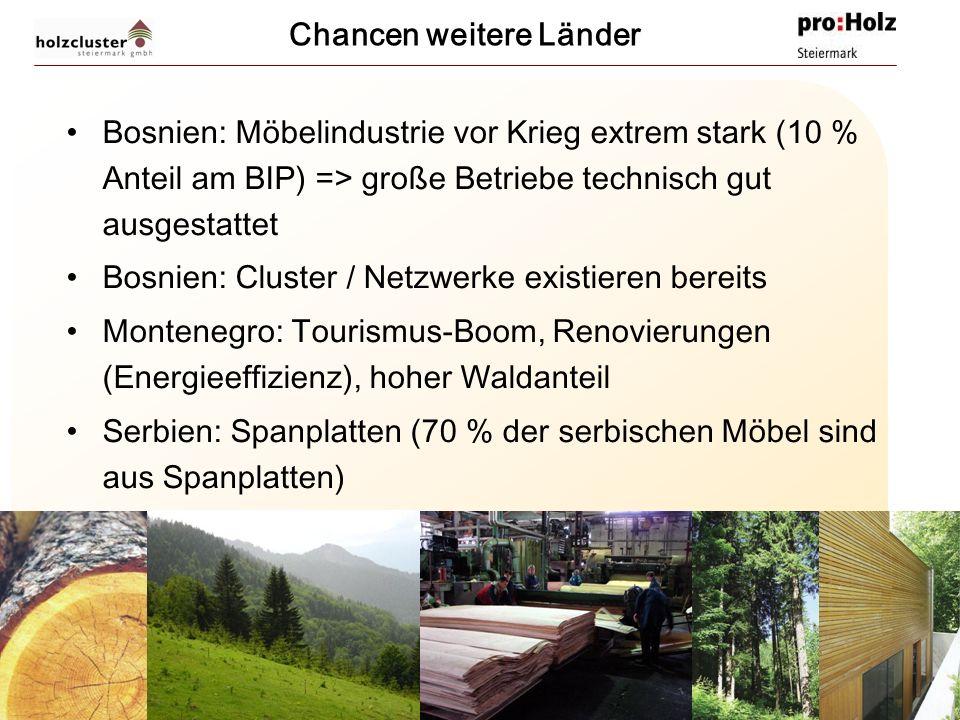 © Holzcluster Steiermark GmbH. Graz. Zeltweg. www.holzcluster-steiermark.at. office@holzcluster-steiermark.at Chancen weitere Länder Bosnien: Möbelind
