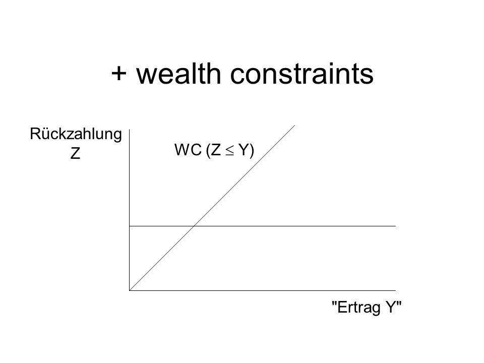 Rückzahlung Z WC (Z Y)
