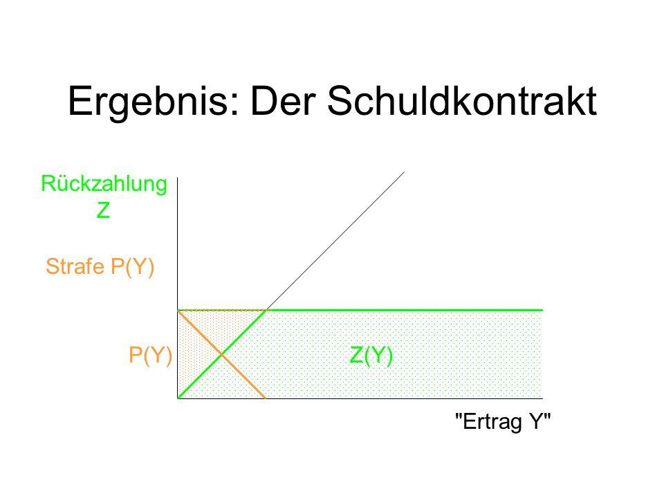 Z(Y)P(Y)
