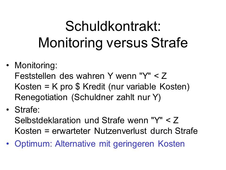Schuldkontrakt: Monitoring versus Strafe Monitoring: Feststellen des wahren Y wenn