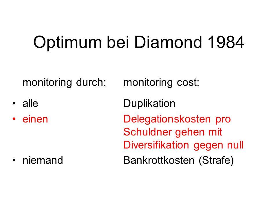 Optimum bei Diamond 1984 monitoring durch:monitoring cost: alleDuplikation einenDelegationskosten pro Schuldner gehen mit Diversifikation gegen null n