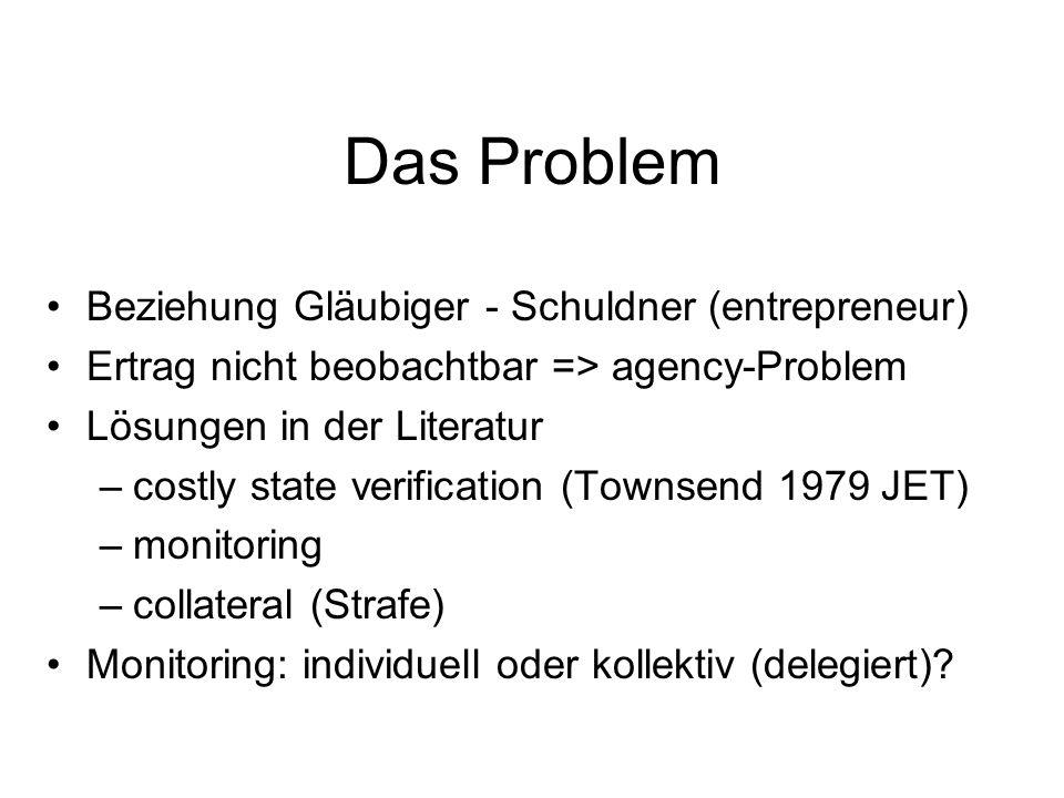 Das Problem Beziehung Gläubiger - Schuldner (entrepreneur) Ertrag nicht beobachtbar => agency-Problem Lösungen in der Literatur –costly state verifica