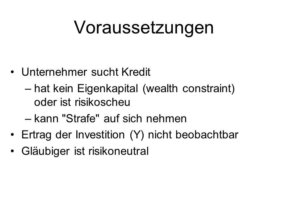Z(Y)P(Y) Ertrag Y Rückzahlung Z Strafe P(Y) + participation constraints Gläubiger: E(Z)>=R Schuldner: E(P(Y))=<Nutzen aus Kredit D max