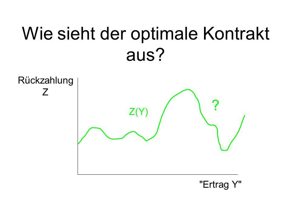 Rückzahlung Z ? Z(Y) Wie sieht der optimale Kontrakt aus?
