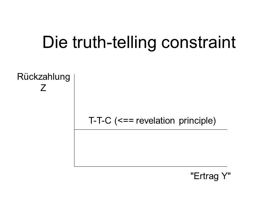 Rückzahlung Z WC (Z Y) Ertrag Y + wealth constraints