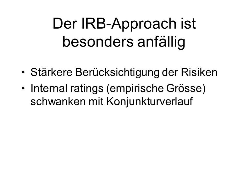 Der IRB-Approach ist besonders anfällig Stärkere Berücksichtigung der Risiken Internal ratings (empirische Grösse) schwanken mit Konjunkturverlauf