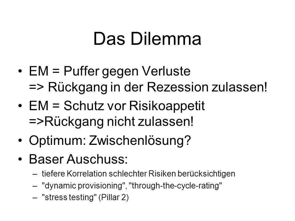 Das Dilemma EM = Puffer gegen Verluste => Rückgang in der Rezession zulassen! EM = Schutz vor Risikoappetit =>Rückgang nicht zulassen! Optimum: Zwisch