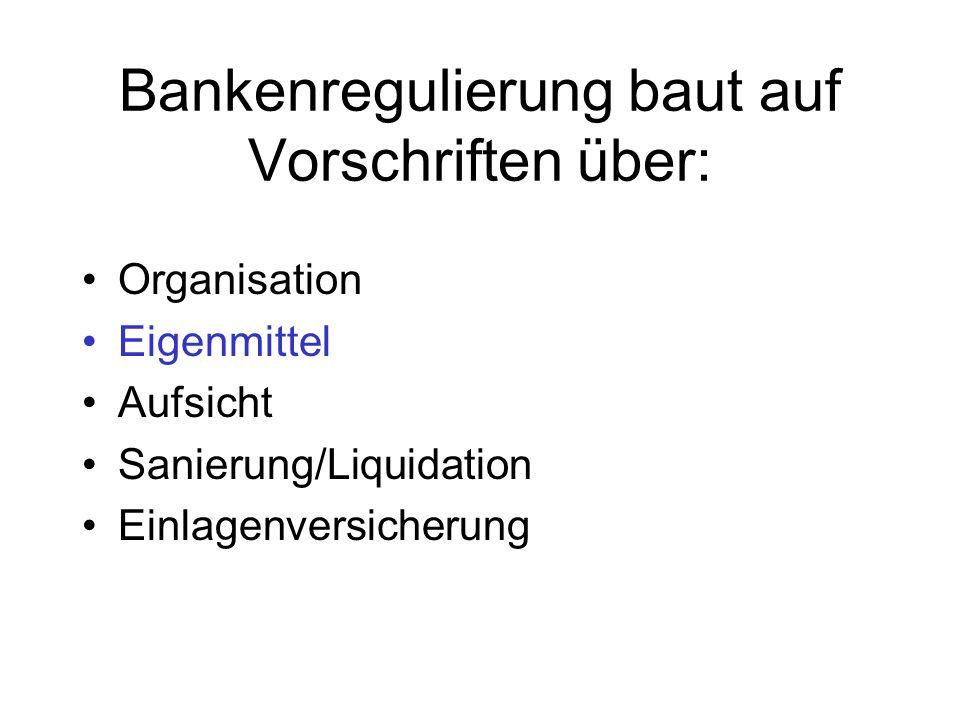 Bankenregulierung baut auf Vorschriften über: Organisation Eigenmittel Aufsicht Sanierung/Liquidation Einlagenversicherung