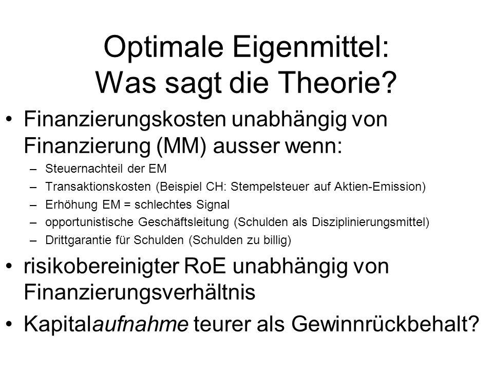 Optimale Eigenmittel: Was sagt die Theorie? Finanzierungskosten unabhängig von Finanzierung (MM) ausser wenn: –Steuernachteil der EM –Transaktionskost