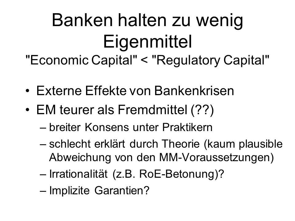 Banken halten zu wenig Eigenmittel Economic Capital < Regulatory Capital Externe Effekte von Bankenkrisen EM teurer als Fremdmittel (??) –breiter Konsens unter Praktikern –schlecht erklärt durch Theorie (kaum plausible Abweichung von den MM-Voraussetzungen) –Irrationalität (z.B.