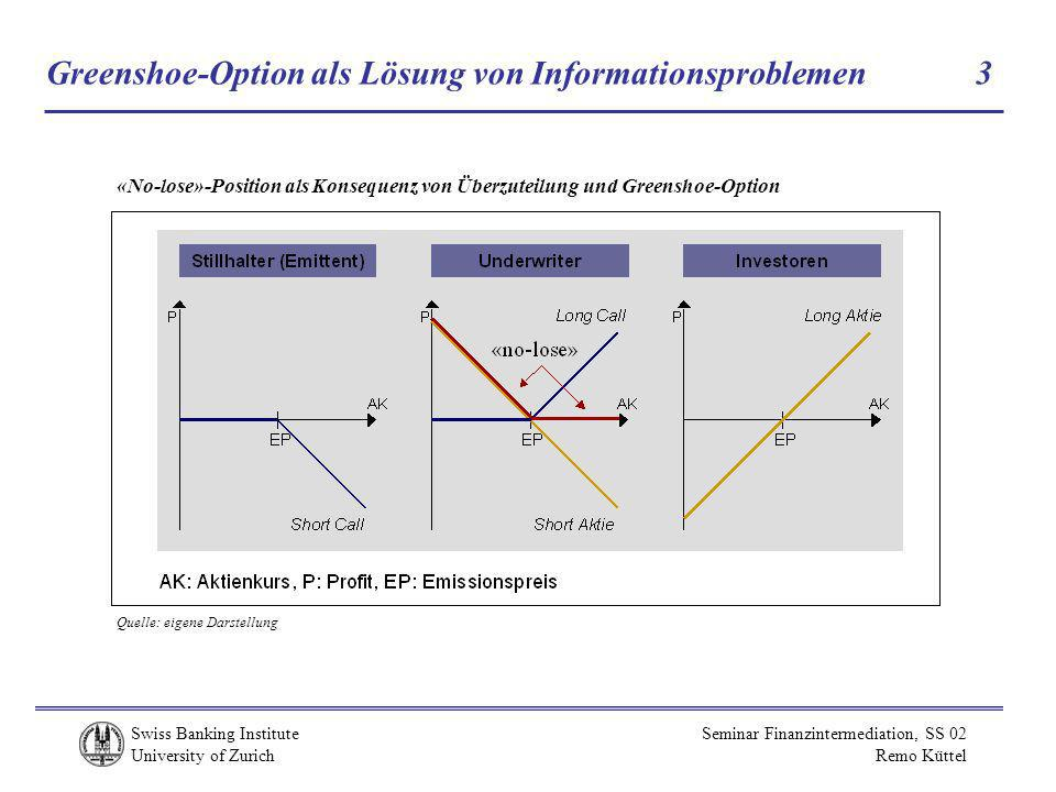 Swiss Banking Institute University of Zurich Seminar Finanzintermediation, SS 02 Remo Küttel Greenshoe-Option als Lösung von Informationsproblemen 3 «